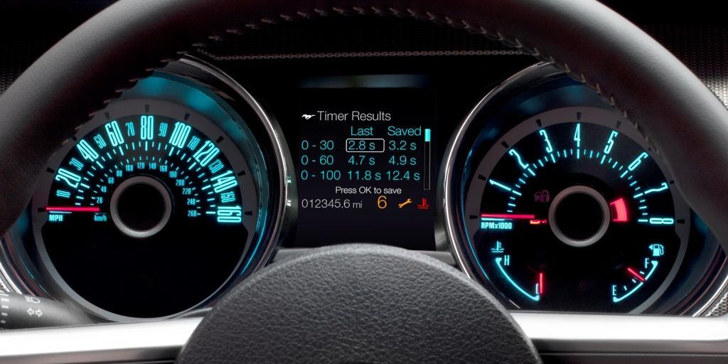 Shelby Gt500 2013 La Mustang La Plus Puissante De Tous