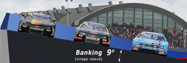 RACECAR 2013 BANKING DE TOURS