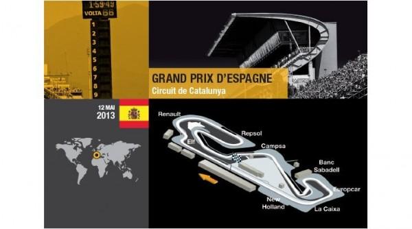 F1 2013 BARCELONE Le trace du circuit de MONTMELO