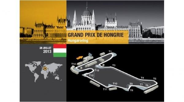 F1 2013 TRACE DU GP DE HONGRIE