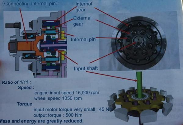 RIVE-2014-Le-schéma-du-très-original-réducteur-du-moteur-roue-30-kW-de-NTN-SNR-Photo-Patrick-Martinoli.