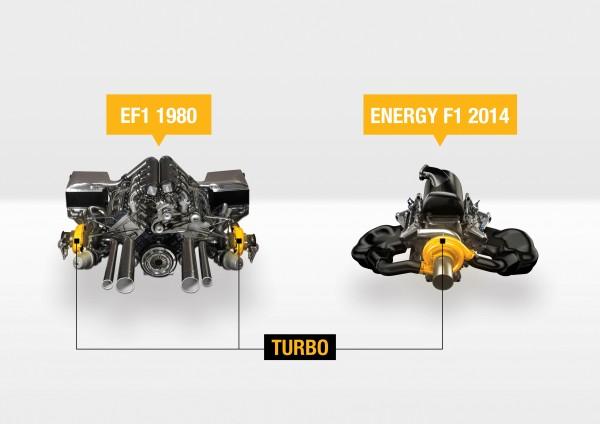 F1- MOTEUR RENAULT  ENERGY 2014  et moteur V10