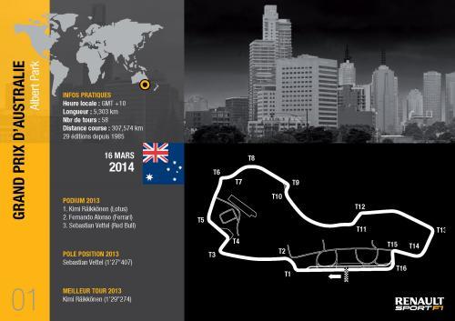 F1-2014-LE-TRACE-DE-MELBOURNE