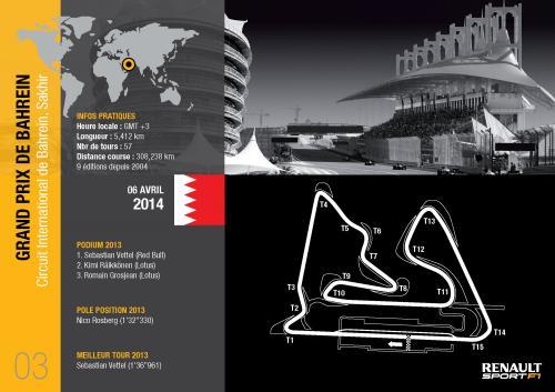 F1-BAHREIN-2014-Le-trace
