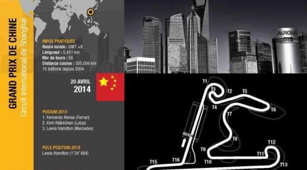 F1 SHANGHAI 2024 Le parcours