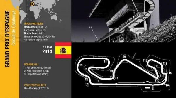 F1 2014  PLAN CIRCUIT MONTMELO