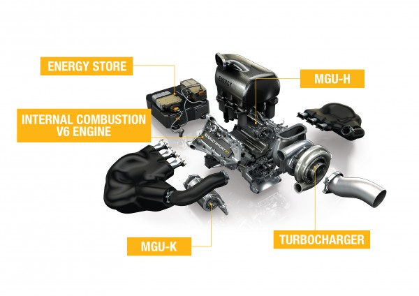 F1 2014 - RENAULT - eclate moteur Energy F1