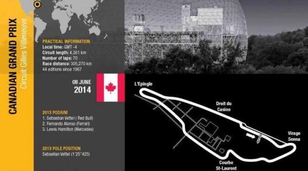 F1  2014  MONTREAL  le trace dans ile Notre Dame