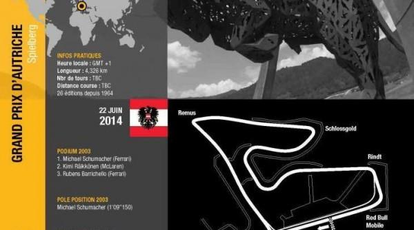 F1 2014   Tracve du RED BULL RING
