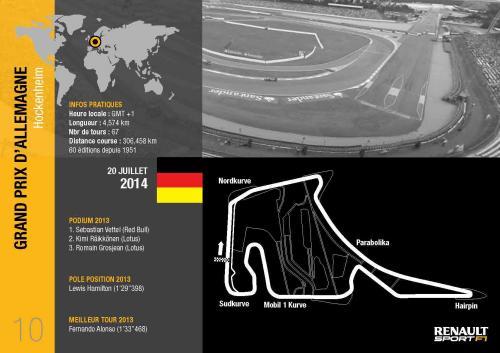 F1 2014 HOCKENHEIM Presentation