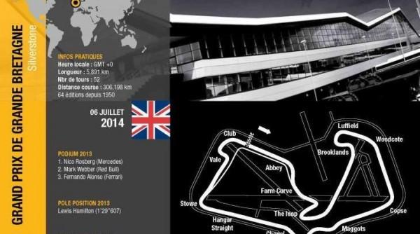 F1 SILVERSTONE - Le trace du BRITISH GP