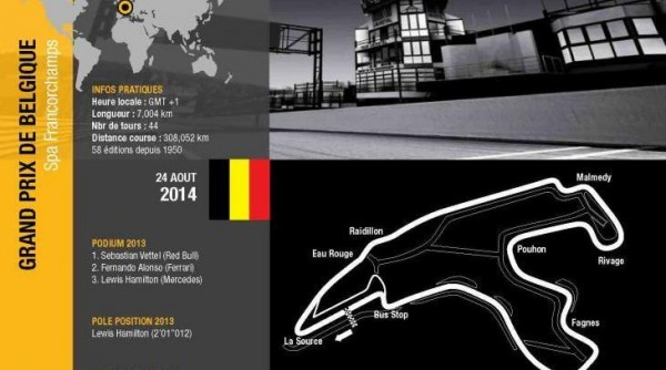 F1 2014 GP DE BELGIQUE CIRCUIT DE FRANCORCHAMPS