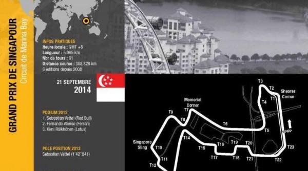 F1-2014-SINGAPOUR-Le-trace