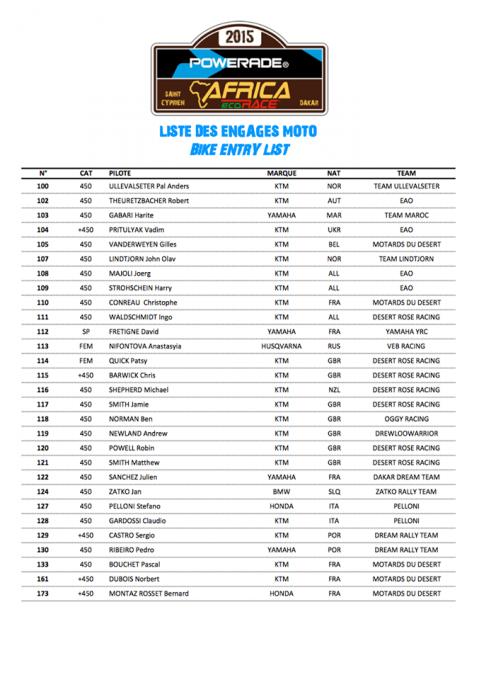 liste 1