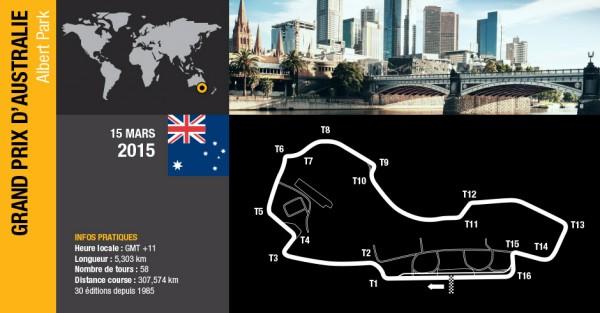 F1 2015  MELBOURNE  Le circuit