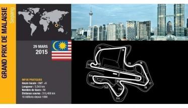 F1 GP DE MALAISIE 2015 le circuit
