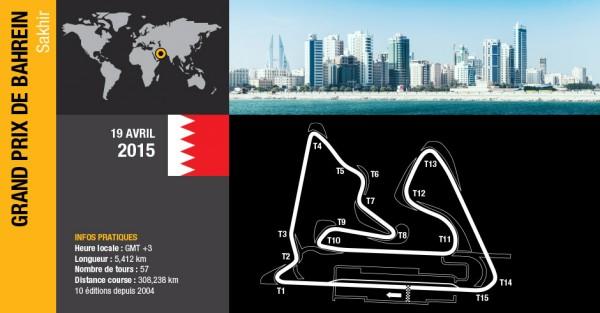 F1 2015 BAHREIN Presentation