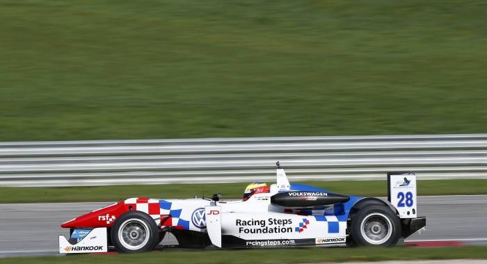 F3-2015-SILVERSTONE-Jake-DENNIS-Team-CARLIN