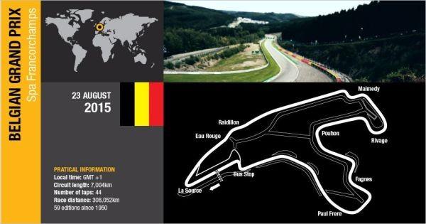 F1 2015  SPA   Le trace de FRANCORCHAMPS