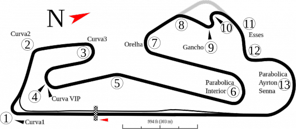 CIRCUIT ESTORIL le trace