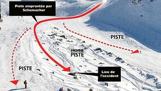 ACCIDENT-DE-MICHAEL-SCHUMACHER-A-MERIBEL-LES-ALLUES-le-29-DECEMBRE-2013