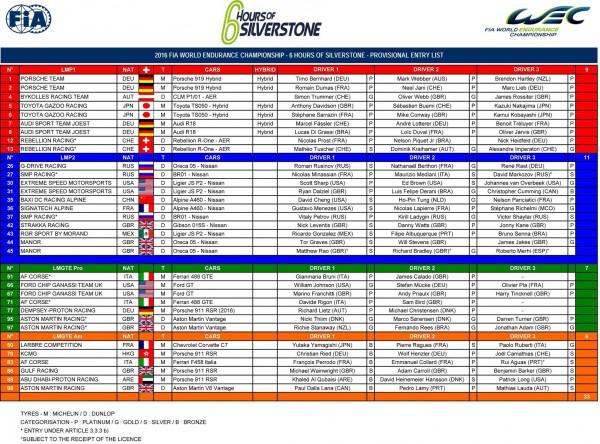 WEC 2016 La liste des engages aux 6 Heures de SILVERSTONE -