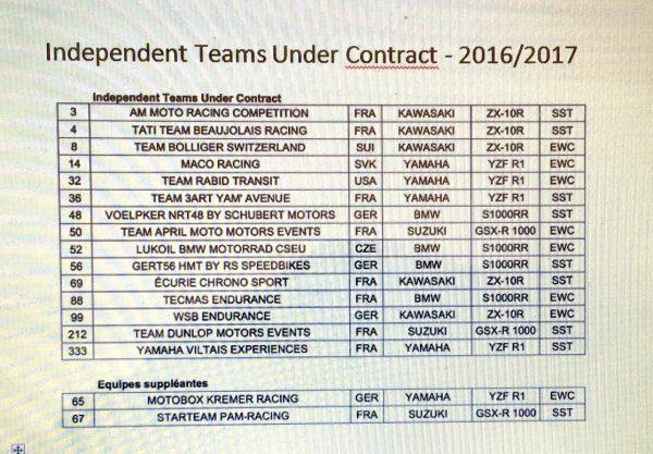 MOTO 2016 ENDURANCE MONDIALE - La liste des Teams privés.j