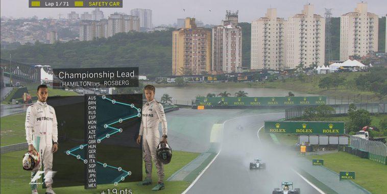 F1-2016-SAO-PAULO-le-tableau-des-points-avant-le-GP-du-BRESIL
